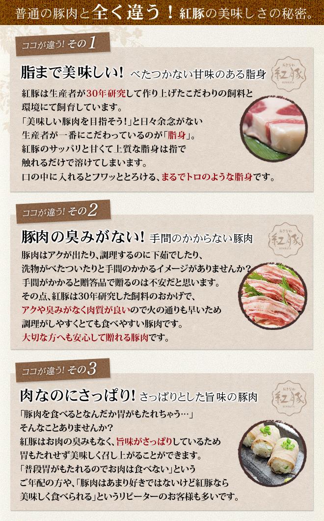 豚肉の違い